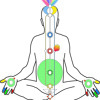 8 minutes Guided Sahaja Yoga Meditation