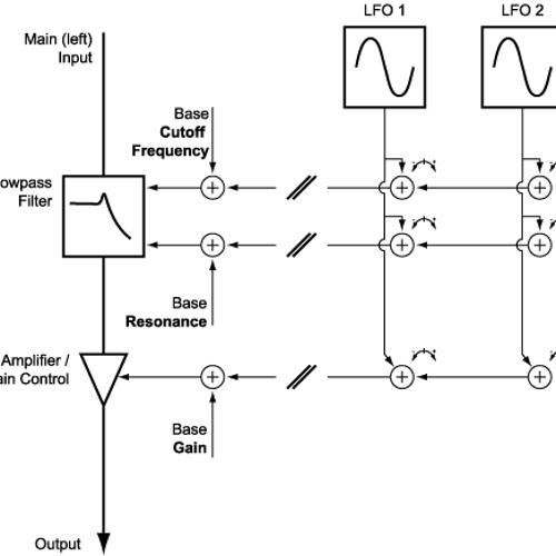 Low-Frequency Oscillations    (Original Mix)(LaCosaNostraProducciones)