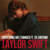 Taylor Swift - Everything Has Changed (Patrick Kelly Productions Remix) *Subscribe To My Channel*
