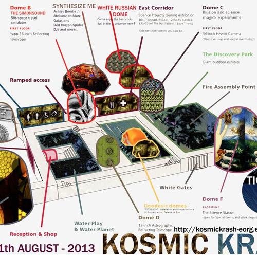 Dome E PartII , Kosmic Krash live at Herstmonceux Observatory