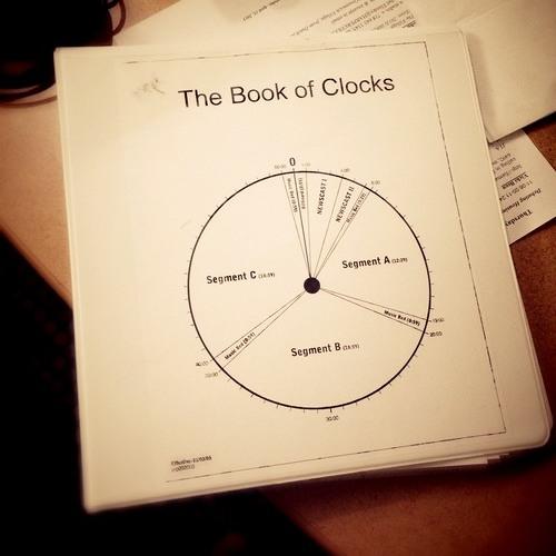 The Book Of Clocks