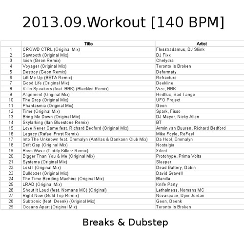 2013.09.Workout [140 BPM] - Breaks & Dubstep