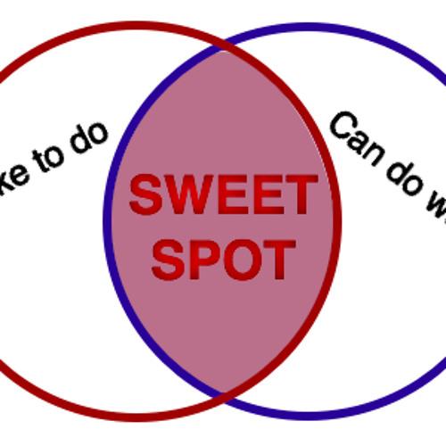Jdub - The Sweet Spot 9-7-13