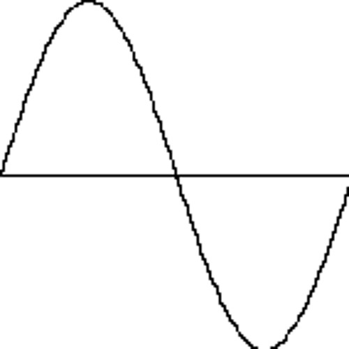 Harmonic Series (In Musical Context)