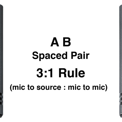 Stereo Mic Techniques - AB Spaced Pair - Piano