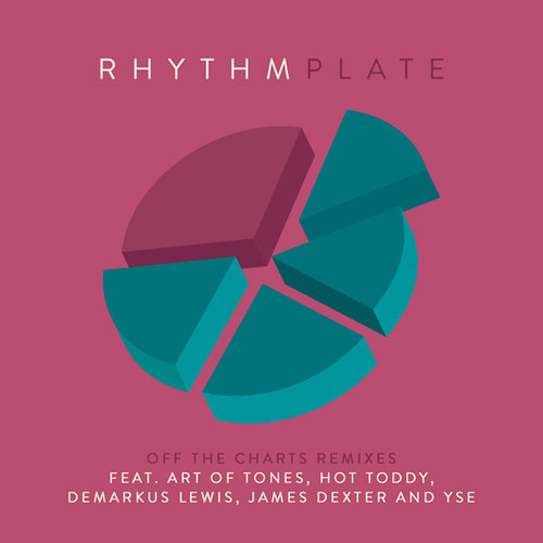 Rhythm Plate - Yeah x 10 (State Of My Fate) (YSE x 11 Remix) (Lost My Dog)