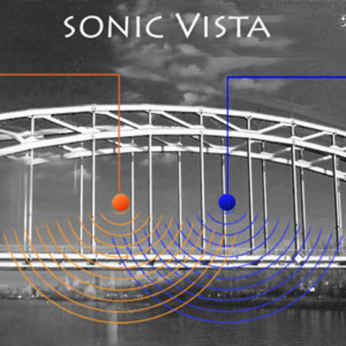 SONIC VISTA –Frankfurt, Germany