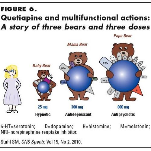 A Story of Three Bears