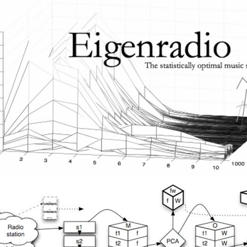 Wander Eyeball (from Eigenradio)