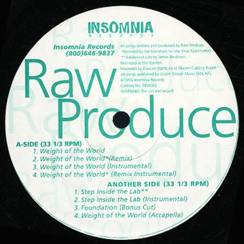 Raw Produce - Step inside the Lab