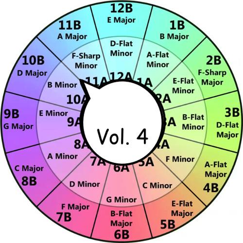 "Vol. 4 Harmonic Mixing Study, ""New & Old"" Jan. 21st 2014"