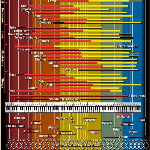 Pianistic Heaven