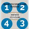 Home Income Cash System