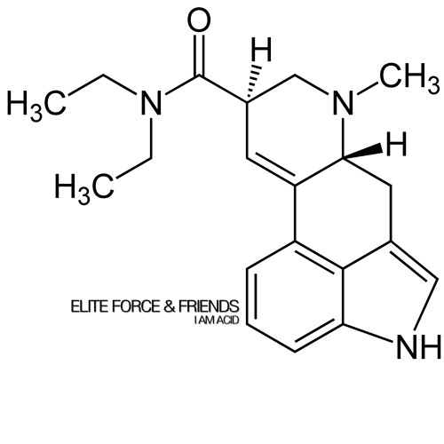[RVMPD] Elite Force & Friends - I Am Acid!