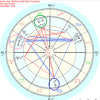 Monthly Forecast : February 22 - March 22 Pisces