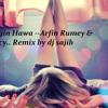 Rongin Hawa --Arfin Rumey & Nancy..(remix) by dj sajib