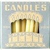 16 Candles (cover)
