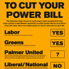 How to vote Solar today. Save solar for WA and Australian householders | Perth's 6PR