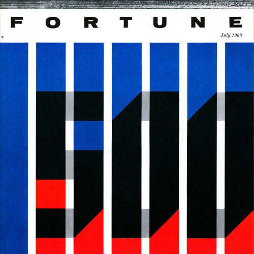 Fortune 500 Instrumental (Free Download)(Prod. by JimdinoTheGreat)