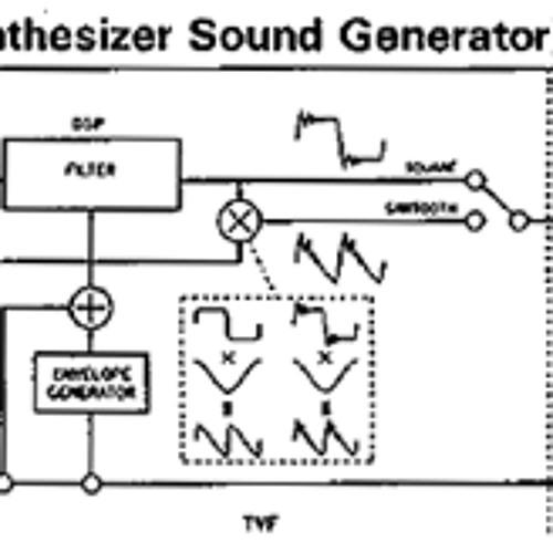 Theme From Battery Leak (Zebra soundset)