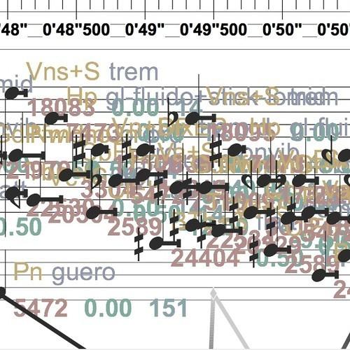 Kammermusik 14000