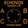 """Testing new Bluetooth speaker, voices heard between my talking. """"Echo only"""" at My house"""