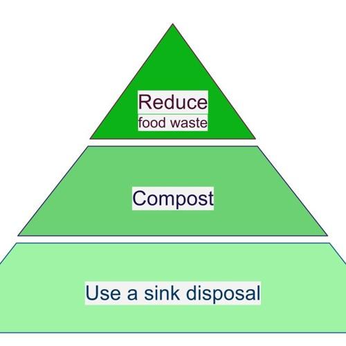 EcoMyths: Using a garbage disposal is greener than trash