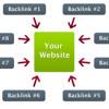 Προώθηση ιστοσελίδας με backlinks
