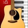 Sharon Ka Gulab(Keyboards & Guitar Instrumental) - Johanen Patel