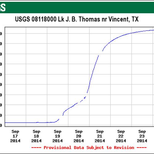 LAKE J.B. THOMAS NEARLY 50% FULL AFTER RECENT RAINS