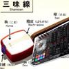 Tsugaru-SX  for Pioneer DDJ-SX2 demo tool / KEIZOmachine!