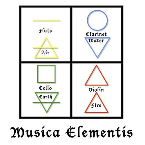 Musica Elementis