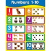 Numbers from 1 to 10