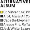 Sheila & Dan In The Morning: Alternative Album Grammy - February 5, 2015