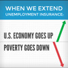 Bolstering Unemployment Benefits With The 2016 Budget Via @WhiteHouse - Best Of The Left Activism