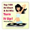 Turn It Up (Free Download) - Greg Sletteland
