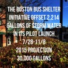Trevor Smith, ELA President, Talks About Boston Bus Shelter Living Roof Initiative