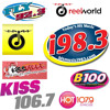 CHR Radio Stations in the USA Imaging Montage Spring 2015