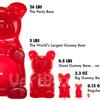 Vat19 Giant Gummy Bear Song