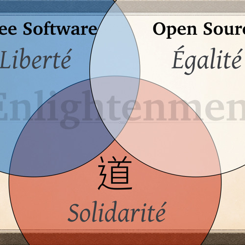 開源之道 Open Source Enlightenment 2015