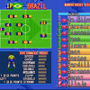 International Super Star Soccer - Deluxe!