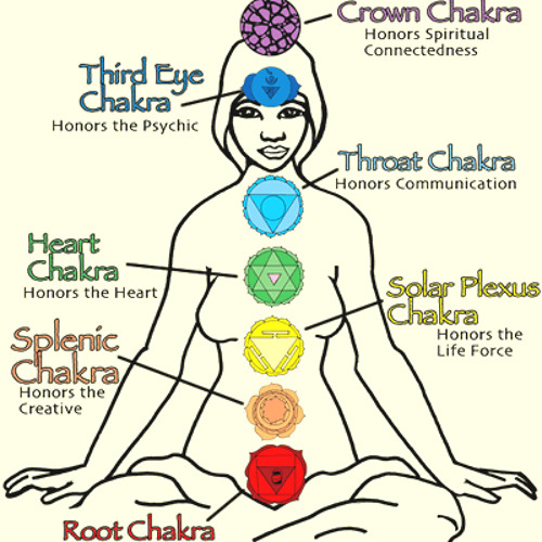 CHAKRA MEDITATIONS FOR HEALTH AND HEALING