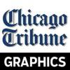 Chicago police scanner: