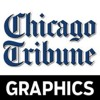 "Chicago police scanner audio: ""We got a kid run over with a car"""