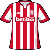 Stoke 2015/16 season preview