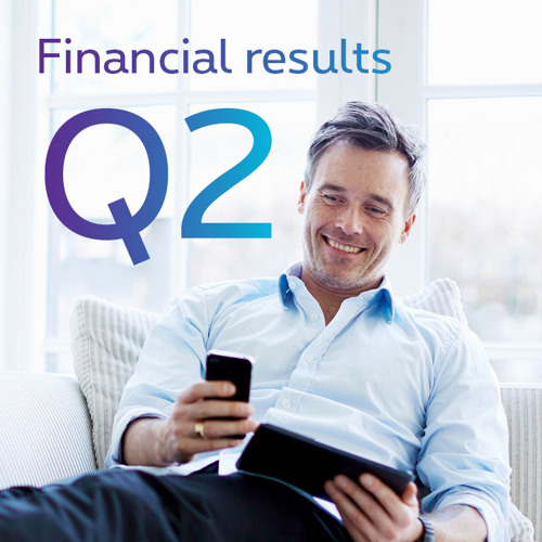 Conference call Financial results Q2 2015