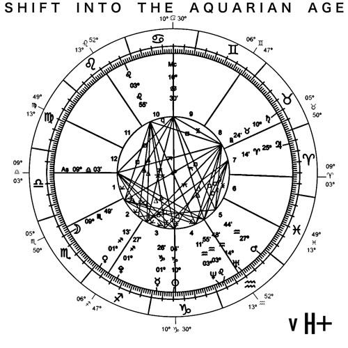 Shift Into The Aquarian Age