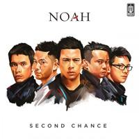 Noah Band S Stream On Soundcloud Hear The World S Sounds