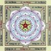 Mrtyunjaya Mantra - Om Tryambakam