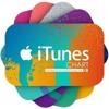 iTunes Chart на Radio Kartina. Выпуск №5